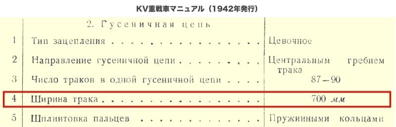 Kv_traki
